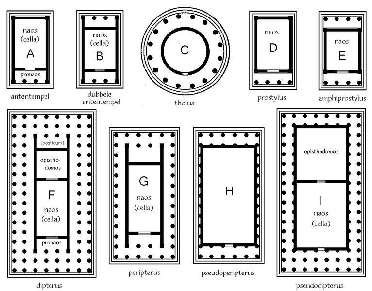 Kunstgeschiedenis - Ancient Greece Floor Plan